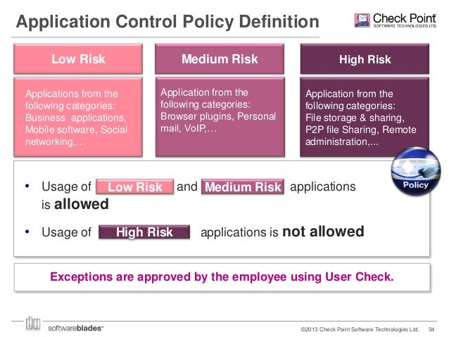 Check point defining your security blueprint 33 application control policy definition malvernweather Images
