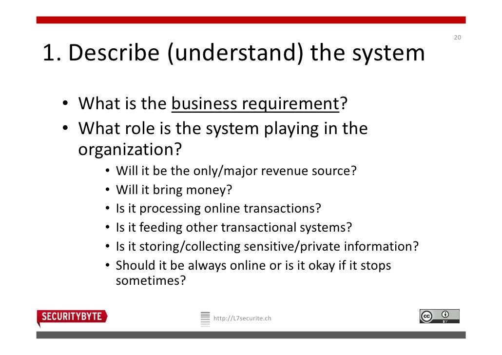 201. Describe (understand) the system • What is the business requirement? • What role is the system playing in the   organ...