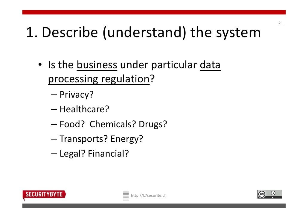 211. Describe (understand) the system • Is the business under particular data   processing regulation?   – Privacy?   – He...