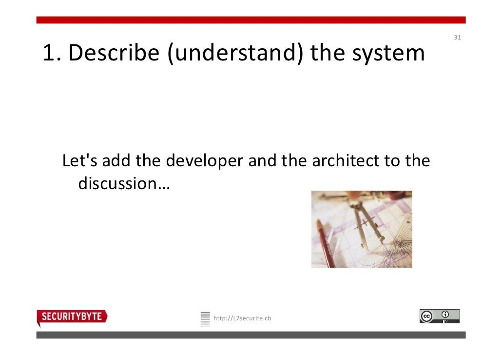 311. Describe (understand) the system Lets add the developer and the architect to the   discussion…                    htt...