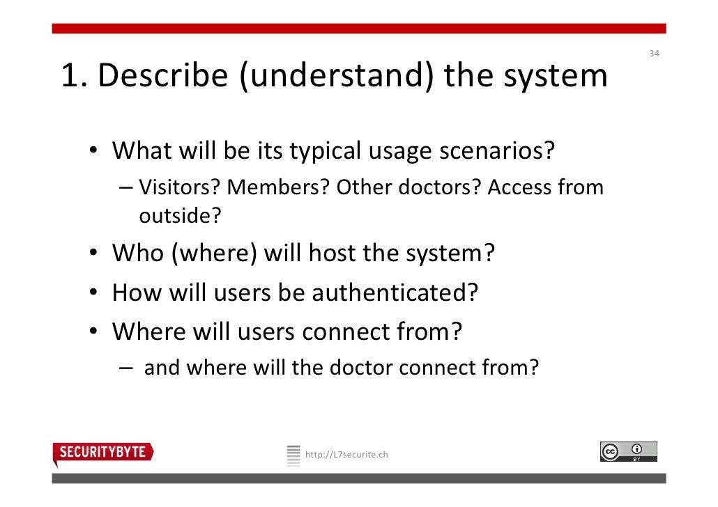 341. Describe (understand) the system • What will be its typical usage scenarios?   – Visitors? Members? Other doctors? Ac...