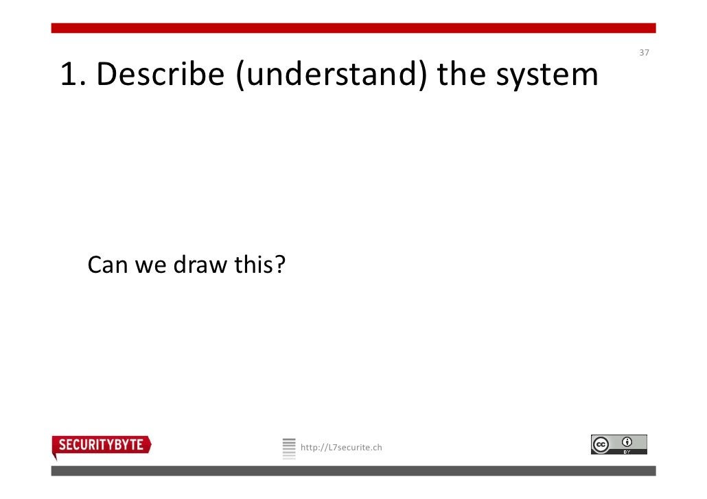 371. Describe (understand) the system Can we draw this?                     http://L7securite.ch