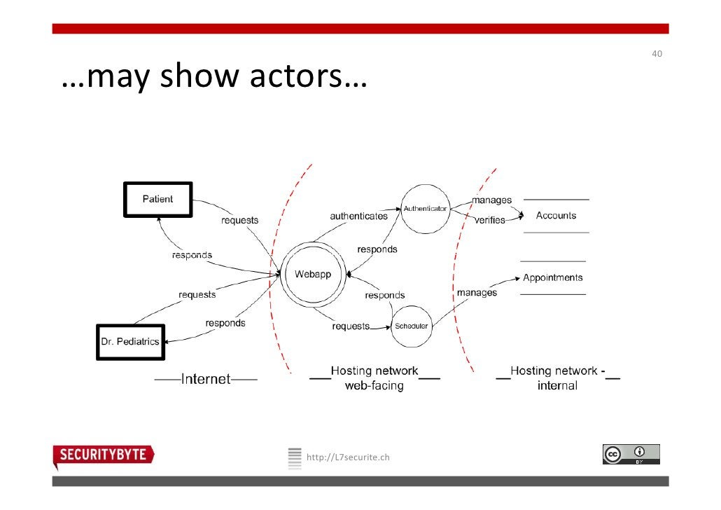 40…may show actors…             http://L7securite.ch