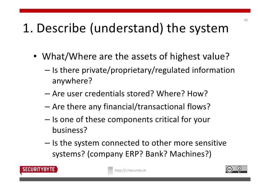 451. Describe (understand) the system • What/Where are the assets of highest value?   – Is there private/proprietary/regul...