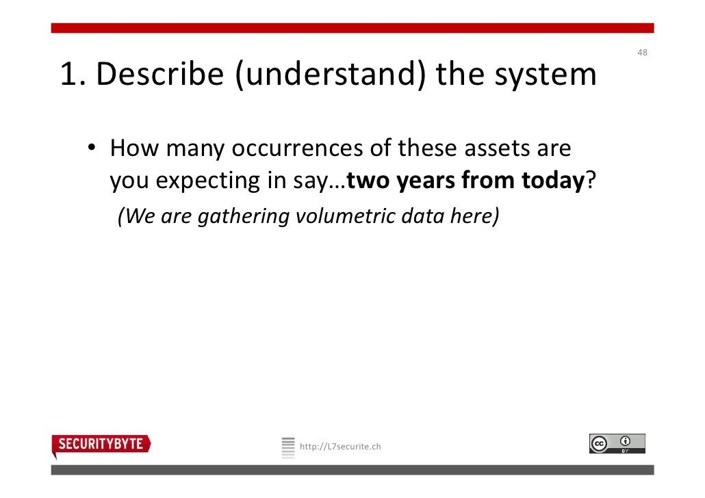 481. Describe (understand) the system • How many occurrences of these assets are   you expecting in say…two years from tod...