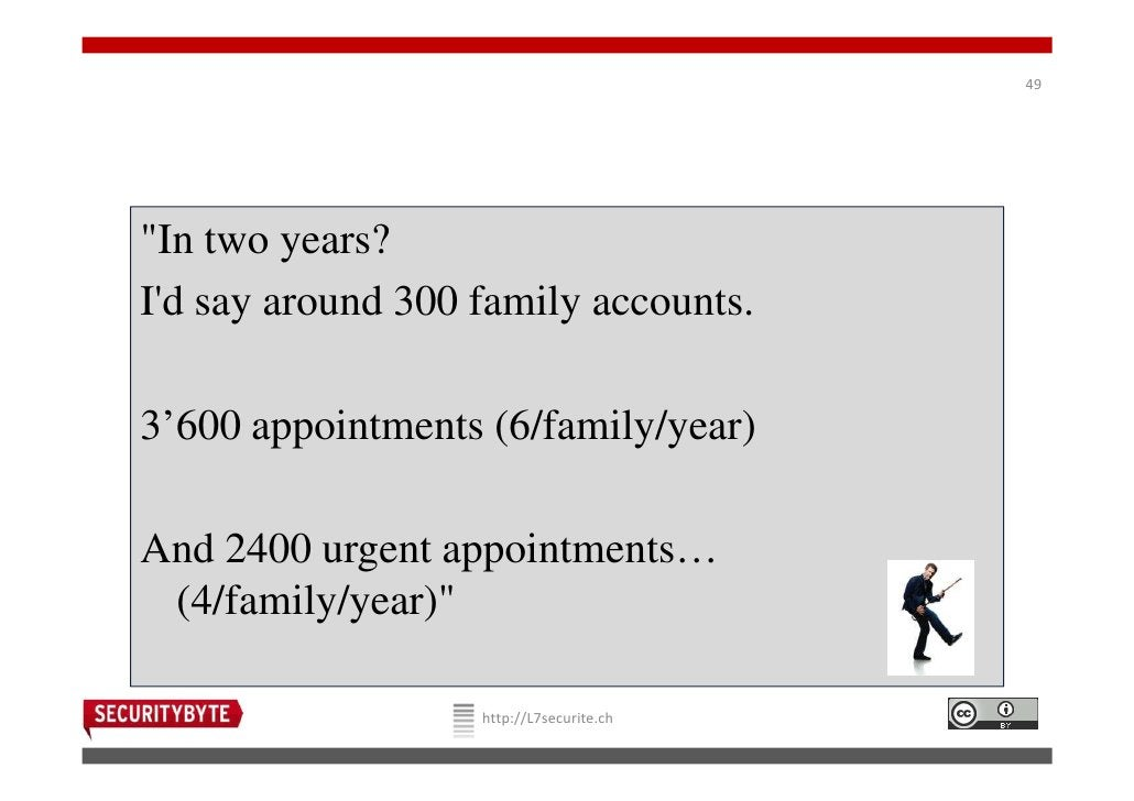 """49""""In two years?Id say around 300 family accounts.3'600 appointments (6/family/year)And 2400 urgent appointments… (4/famil..."""