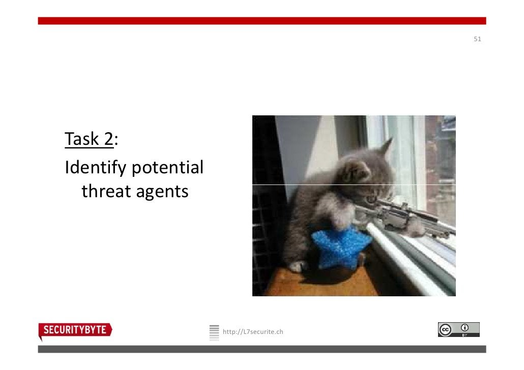 51Task 2:Identify potential  threat agents                     http://L7securite.ch