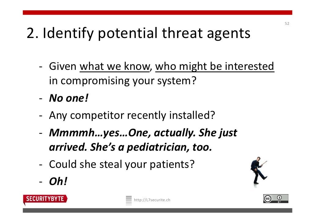 522. Identify potential threat agents - Given what we know, who might be interested   in compromising your system? - No on...