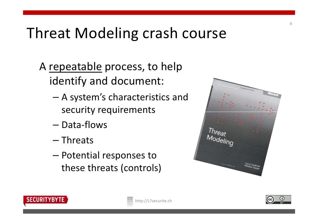 6Threat Modeling crash course A repeatable process, to help   identify and document:   – A system's characteristics and   ...