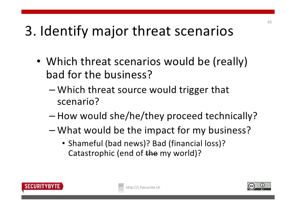 653. Identify major threat scenarios • Which threat scenarios would be (really)   bad for the business?   – Which threat s...
