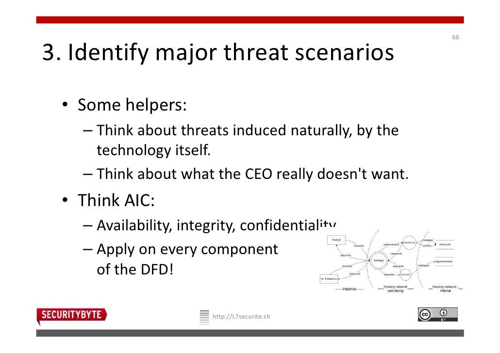 663. Identify major threat scenarios • Some helpers:   – Think about threats induced naturally, by the     technology itse...