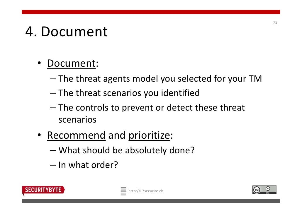 754. Document • Document:   – The threat agents model you selected for your TM   – The threat scenarios you identified   –...