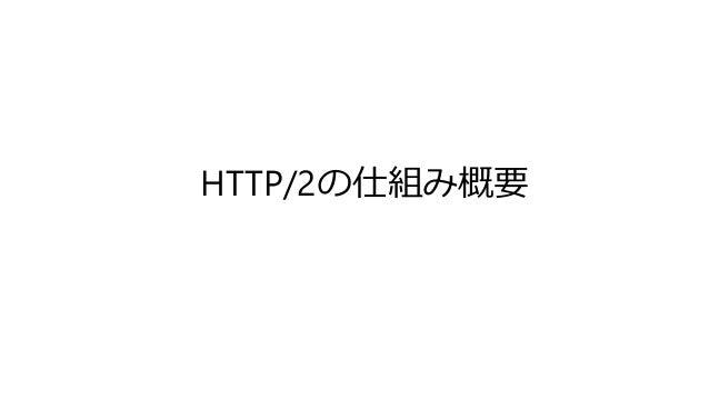 HTTP/2の仕組み概要