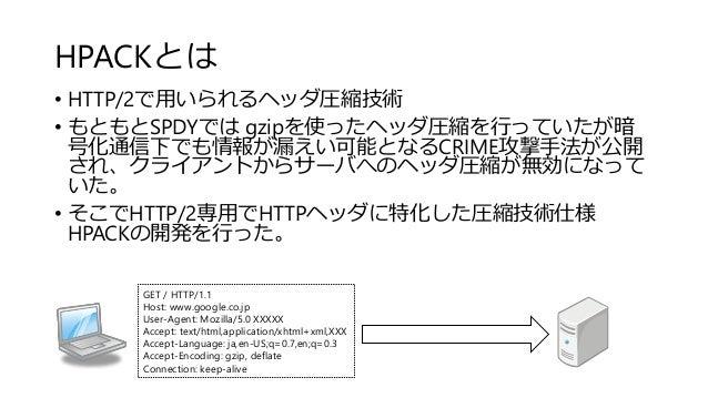 HPACKとは • HTTP/2で用いられるヘッダ圧縮技術 • もともとSPDYでは gzipを使ったヘッダ圧縮を行っていたが暗 号化通信下でも情報が漏えい可能となるCRIME攻撃手法が公開 され、クライアントからサーバへのヘッダ圧縮が無効にな...