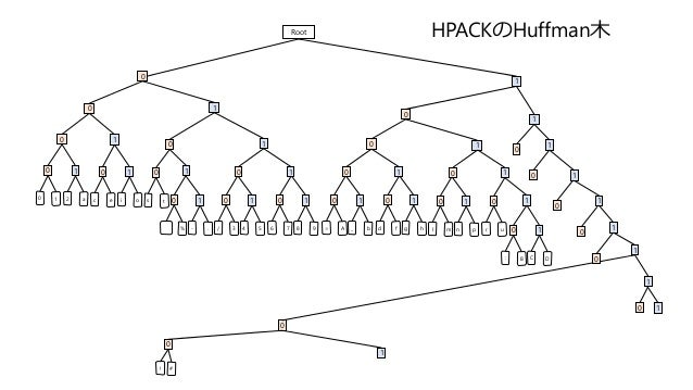 Root 0 1 0 0 1 1 0 0 0 1 1 2 a ! 0 s t 0 c e 1 i o 1 1 0 % 1 - . 0 / 3 1 4 5 0 0 6 7 1 8 9 1 0 0 1 1 0 1 0 1 0 = A 1 _ b 0...