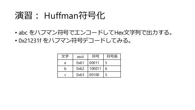 演習: Huffman符号化 • abc をハフマン符号でエンコードしてHex文字列で出力する。 • 0x21231f をハフマン符号デコードしてみる。 文字 ascii 符号 符号長 a 0x61 00011 5 b 0x62 100011 ...