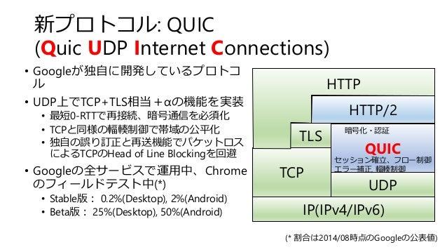 新プロトコル: QUIC (Quic UDP Internet Connections) IP(IPv4/IPv6) UDP TCP TLS QUIC HTTP/2 HTTP 暗号化・認証 セッション確立、フロー制御 エラー補正, 輻輳制御 •...