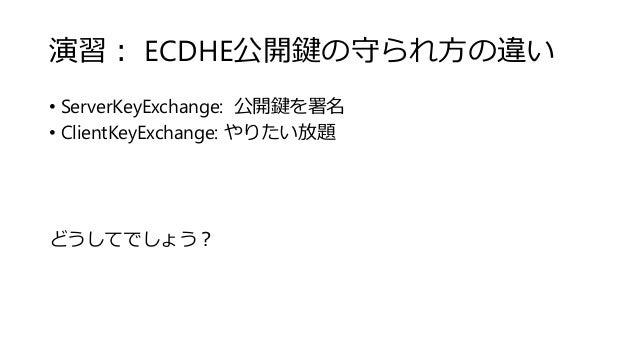 演習: ECDHE公開鍵の守られ方の違い • ServerKeyExchange: 公開鍵を署名 • ClientKeyExchange: やりたい放題 どうしてでしょう?