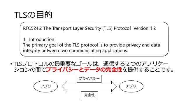 TLSの目的 • TLSプロトコルの最重要なゴールは、通信する2つのアプリケー ションの間でプライバシーとデータの完全性を提供することです。 RFC5246: The Transport Layer Security (TLS) Protoco...