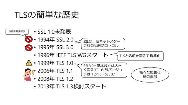 TLSの簡単な歴史 • SSL 1.0未発表 • 1994年 SSL 2.0 • 1995年 SSL 3.0 • 1996年 IETF TLS WGスタート • 1999年 TLS 1.0 • 2006年 TLS 1.1 • 2008年 TLS...