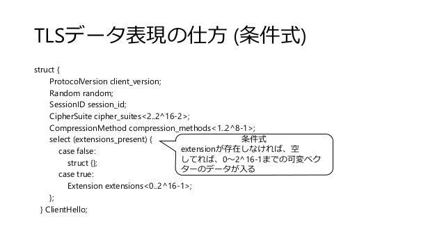 TLSデータ表現の仕方 (条件式) struct { ProtocolVersion client_version; Random random; SessionID session_id; CipherSuite cipher_suites<...