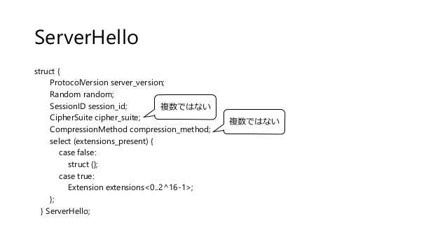 ServerHello struct { ProtocolVersion server_version; Random random; SessionID session_id; CipherSuite cipher_suite; Compre...