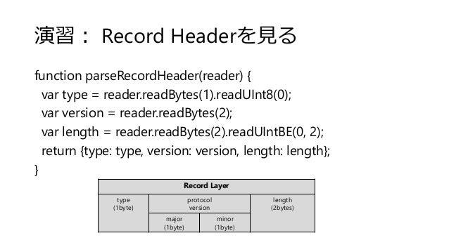 演習: Record Headerを見る function parseRecordHeader(reader) { var type = reader.readBytes(1).readUInt8(0); var version = reade...