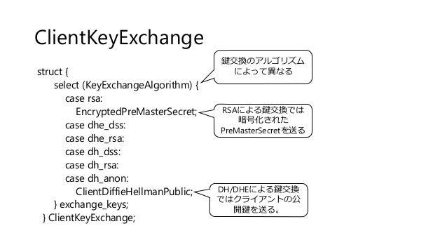 ClientKeyExchange struct { select (KeyExchangeAlgorithm) { case rsa: EncryptedPreMasterSecret; case dhe_dss: case dhe_rsa:...