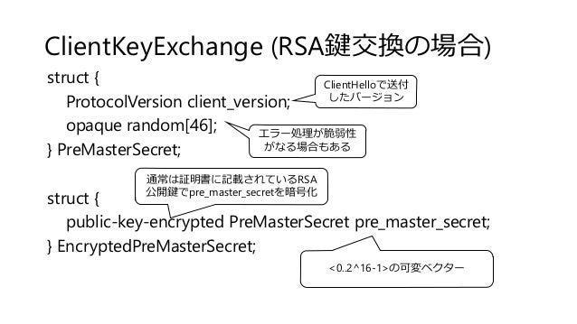 ClientKeyExchange (RSA鍵交換の場合) struct { ProtocolVersion client_version; opaque random[46]; } PreMasterSecret; struct { publ...