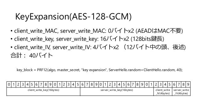 KeyExpansion(AES-128-GCM) • client_write_MAC, server_write_MAC: 0バイトx2 (AEADはMAC不要) • client_write_key, server_write_key: ...