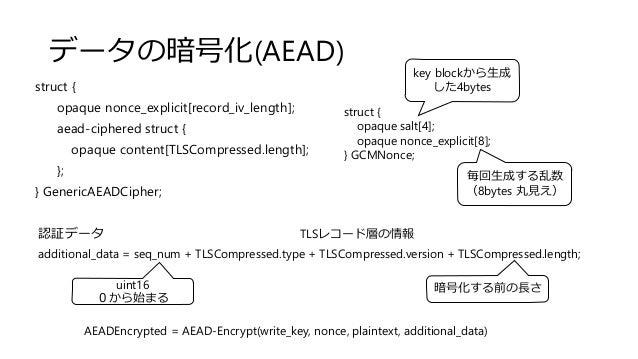 データの暗号化(AEAD) struct { opaque nonce_explicit[record_iv_length]; aead-ciphered struct { opaque content[TLSCompressed.length...