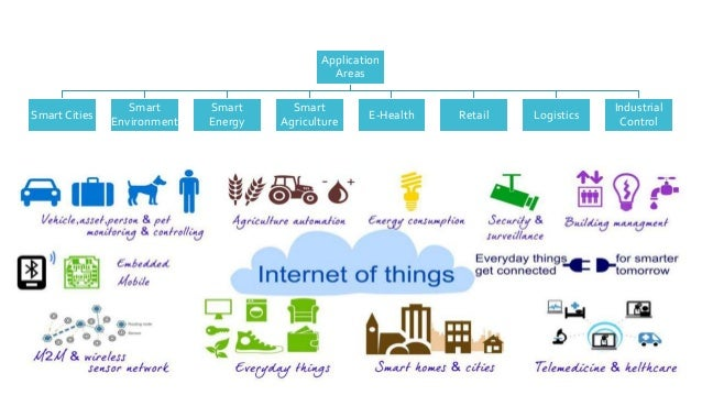 security challenges for internet of things