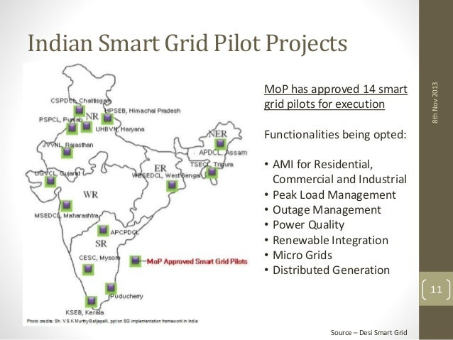Security Challenges To Power Grid And Smart Grid