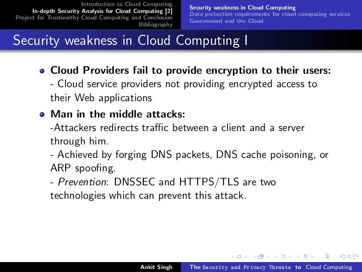 Cloud Security: 11 Best Practices