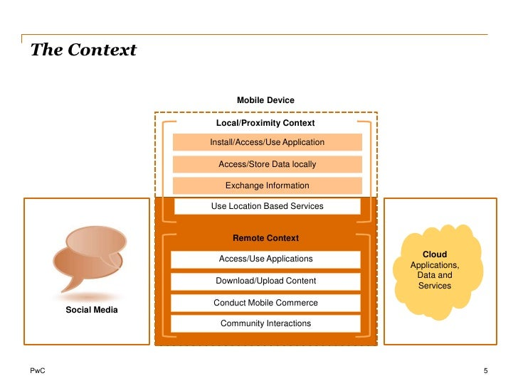 secure encounter based mobile social networks By allowing mobile users to interact with potential friends around the real world, it enables new social interactions as a complement to web-based online social networks in this paper, we introduce a secure friend discovery mechanism based on encounter history in mobile social networks.