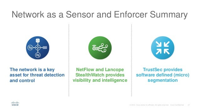 Cisco Security Dna on Classroom Behavior Strategies And Remote Control