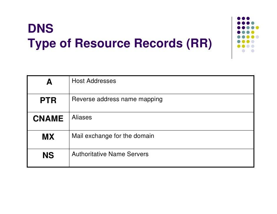 reverse dns ptr record example
