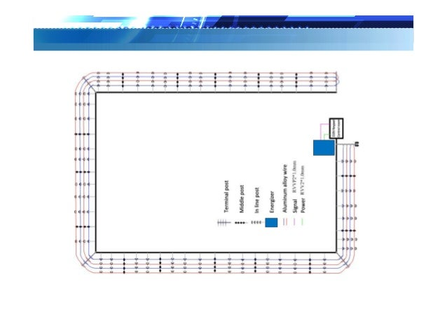 Electric fence gate diagram wiring diagrams schematics security electric fence introduction electric fence wire connectors fishing rod diagram electric fence gate diagram cheapraybanclubmaster Gallery