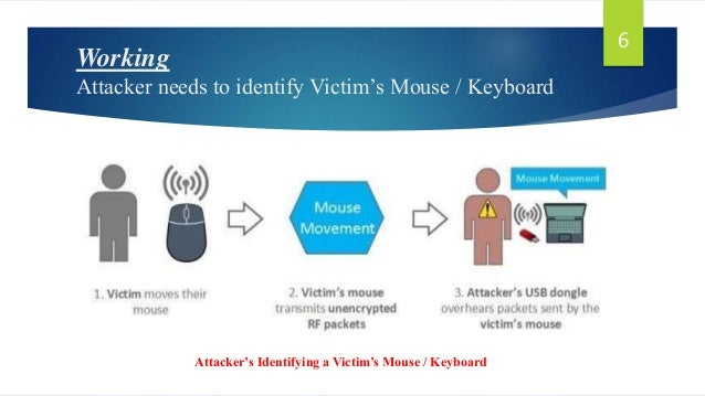 Security flaws in Wireless Mouse/Keyboard by Saurav Sinha