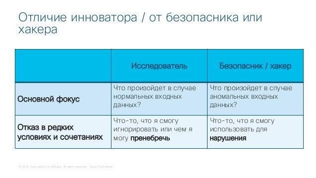 Кибербезопасность прорывных технологий Slide 2