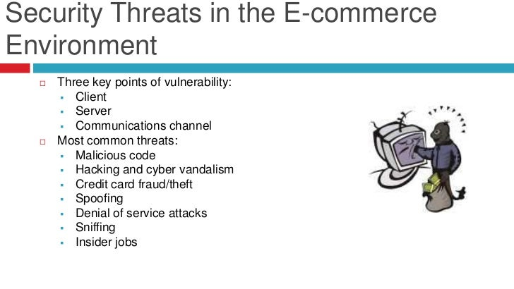 Security Threats Security Threats Of E Commerce