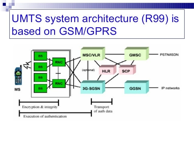Security In Bluetooth Cdma And Umts