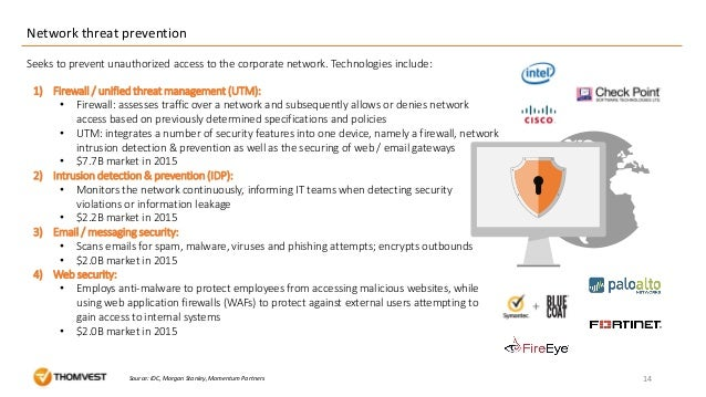 Network threat prevention 14Source: IDC, Morgan Stanley, Momentum Partners 1) Firewall / unified threat management (UTM): ...