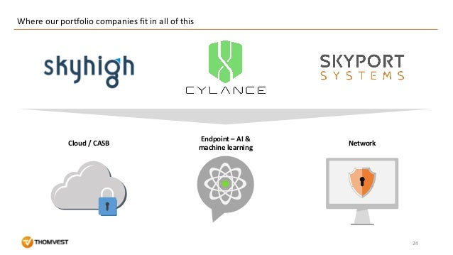 Where our portfolio companies fit in all of this 24 Cloud / CASB Endpoint – AI & machine learning Network