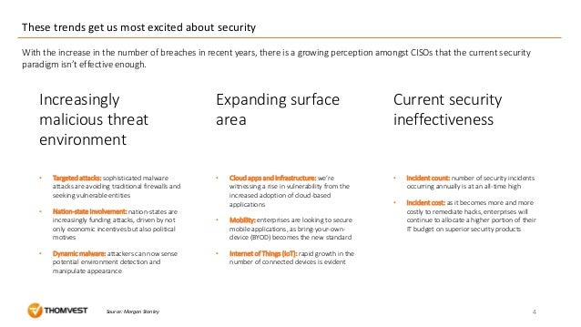 These trends get us most excited about security 4Source: Morgan Stanley • Targeted attacks: sophisticated malware attacks ...