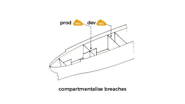Security in serverless world (get.net)