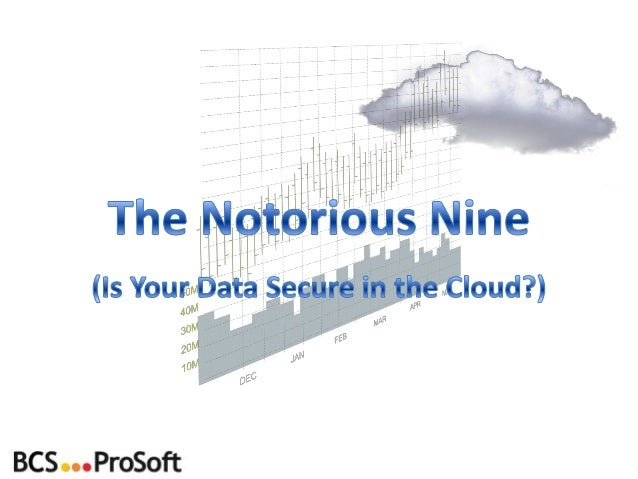 """http://www.bcsprosoft.com • Cloud Recap • What's keeping you up at night (aka – """"The Notorious Nine"""") • How Cloud publishe..."""