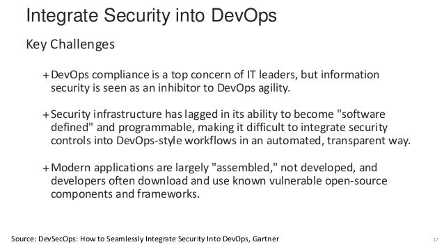 Integrate Security Into Devops Secdevops