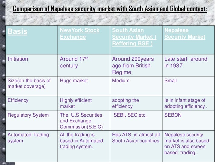 Security Market Of Nepal