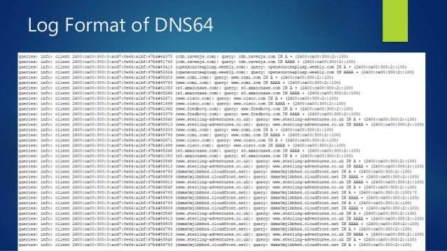 Log Format of DNS64